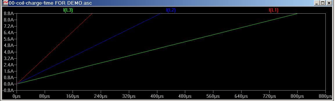 upload:inductance-vs-time.png