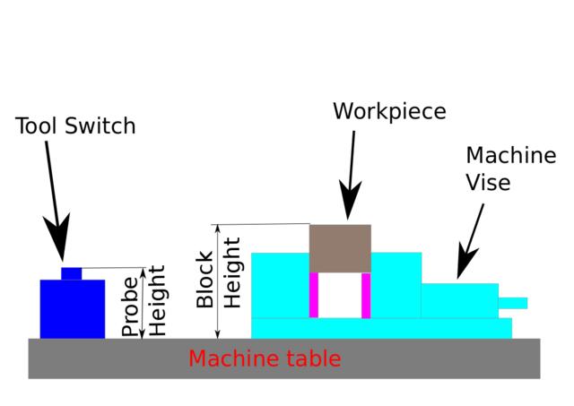 upload:sketch_auto_tool_measurement.png