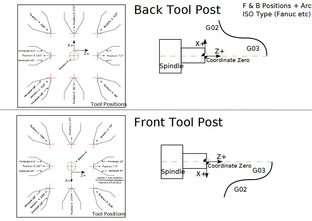 upload:tool_positions-FandB-fanuc2.png